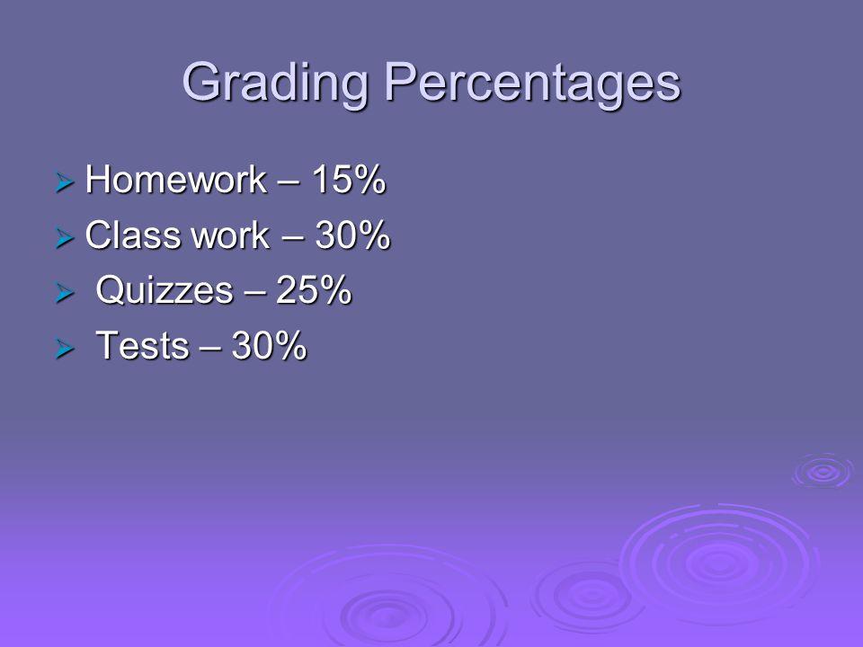 Grading Percentages  Homework – 15%  Class work – 30%  Quizzes – 25%  Tests – 30%