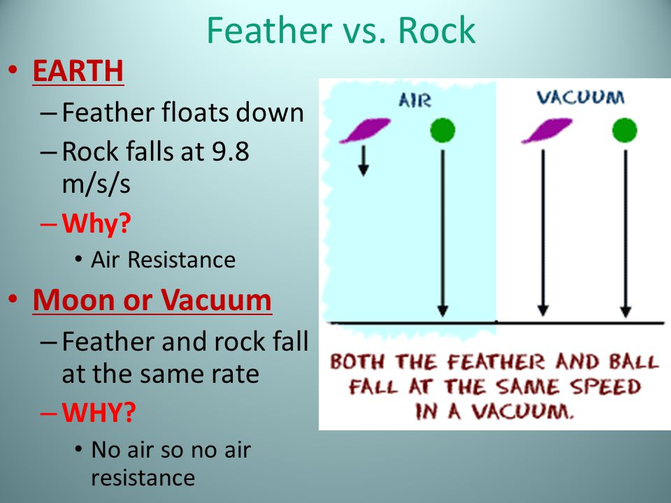 Feather vs. Rock EARTH – Feather floats down – Rock falls at 9.8 m/s/s – Why? Air Resistance Moon or Vacuum – Feather and rock fall at the same rate –