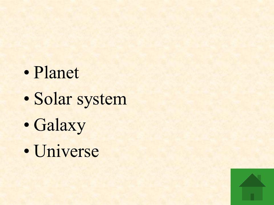 Planet Solar system Galaxy Universe