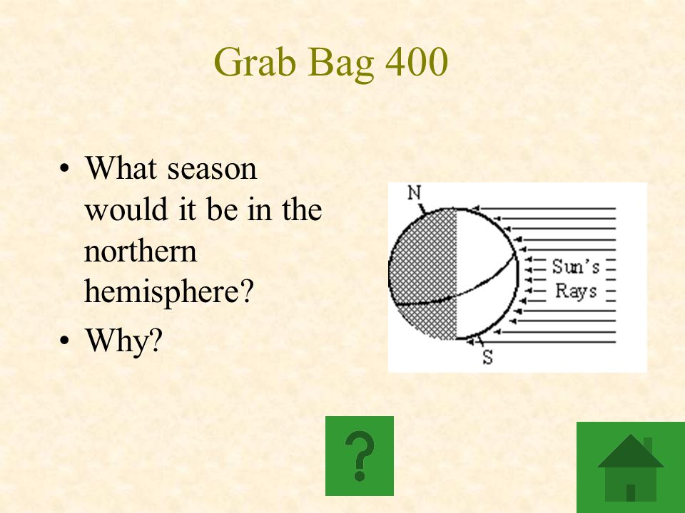 Grab Bag 400 What season would it be in the northern hemisphere? Why?