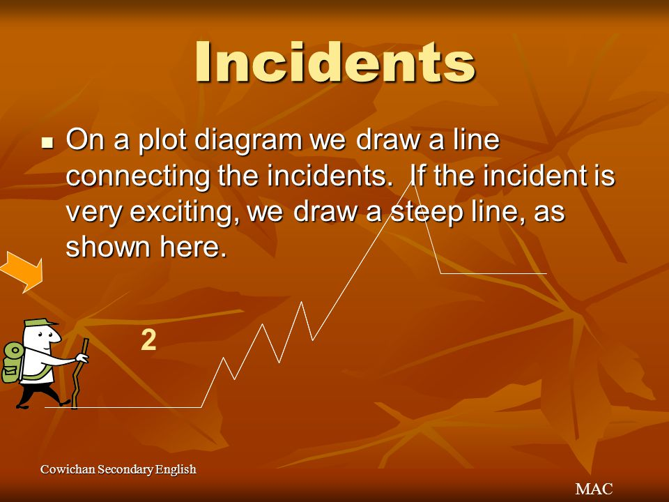 MAC Cowichan Secondary English Incidents On a plot diagram we draw a line connecting the incidents. If the incident is very exciting, we draw a steep