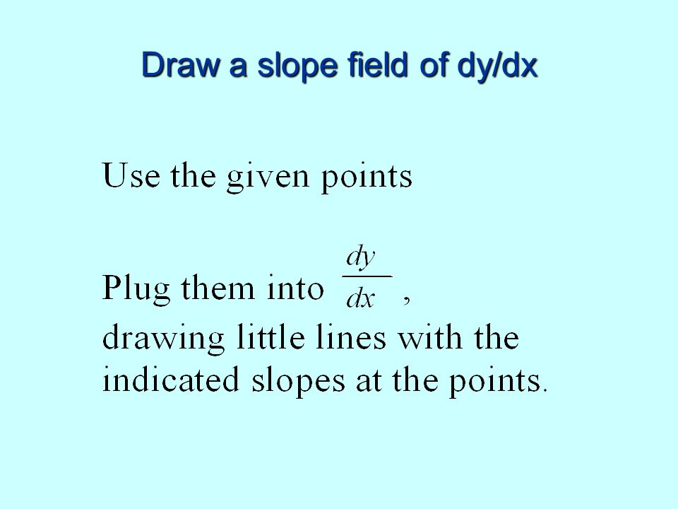 Draw a slope field of dy/dx