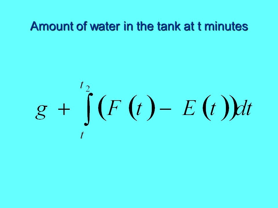 Amount of water in the tank at t minutes