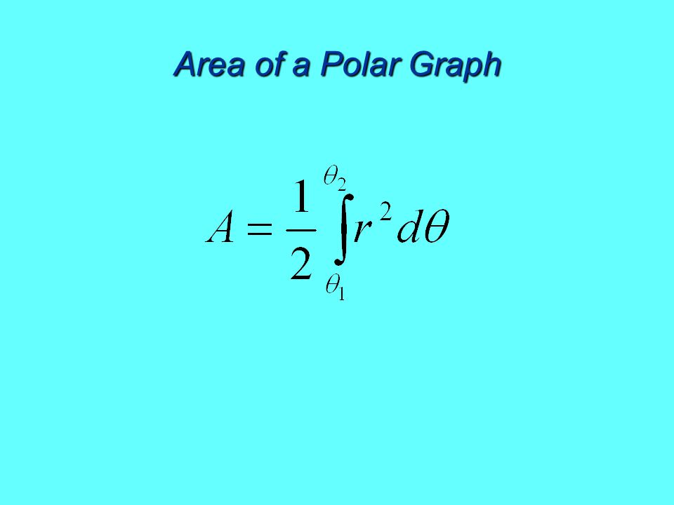 Area of a Polar Graph