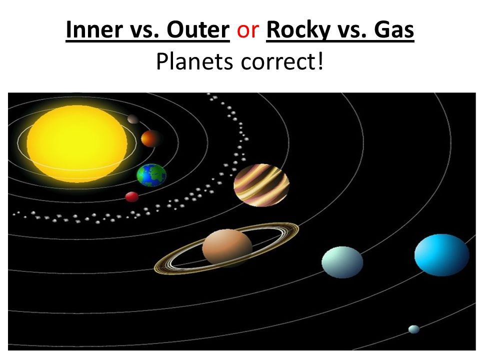 Inner vs. Outer or Rocky vs. Gas Planets correct!