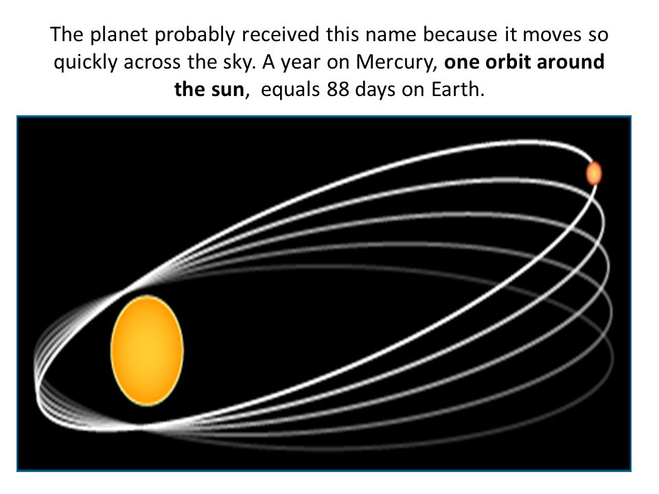 The planet probably received this name because it moves so quickly across the sky.