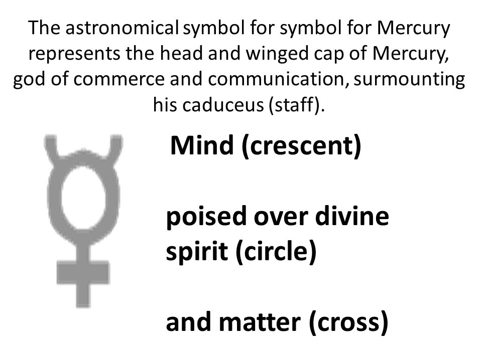 The astronomical symbol for symbol for Mercury represents the head and winged cap of Mercury, god of commerce and communication, surmounting his caduceus (staff).