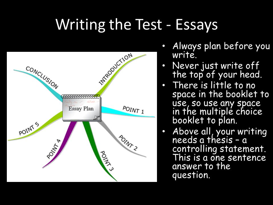 Writing the Test - Essays Always plan before you write.