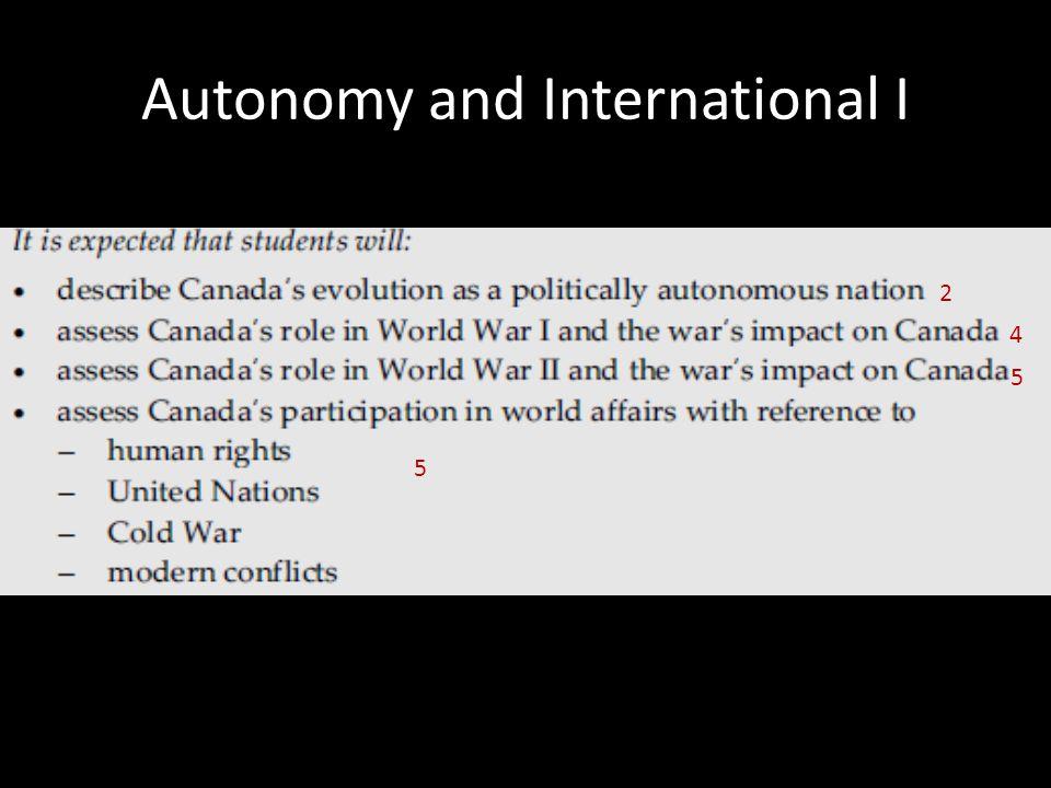 Autonomy and International I 2 4 5 5