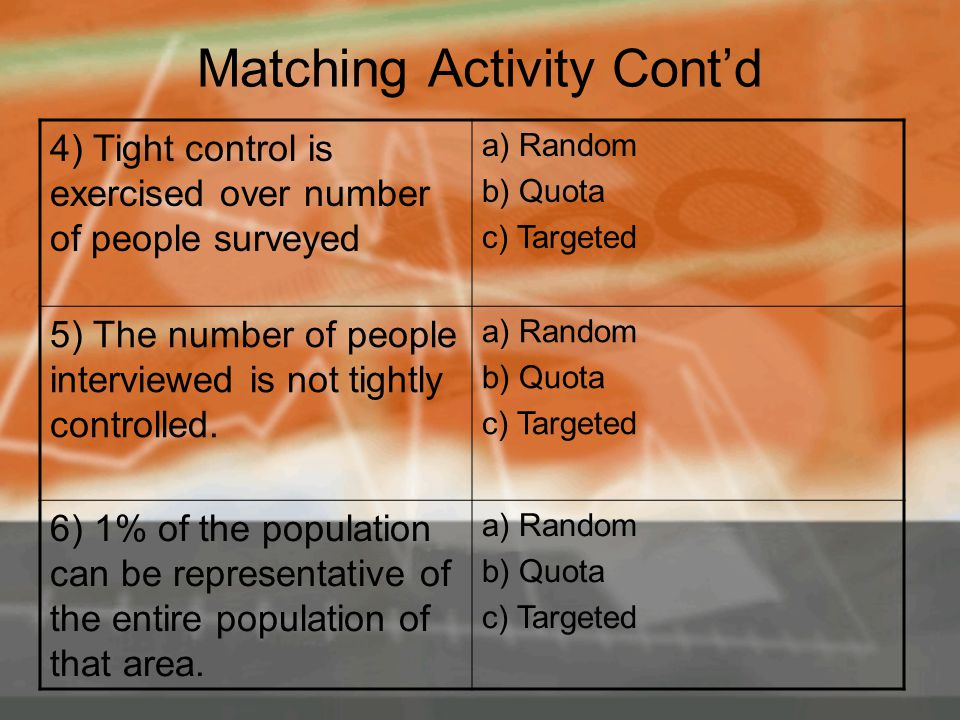 Matching Activity Cont'd 4) Tight control is exercised over number of people surveyed a) Random b) Quota c) Targeted 5) The number of people interviewed is not tightly controlled.
