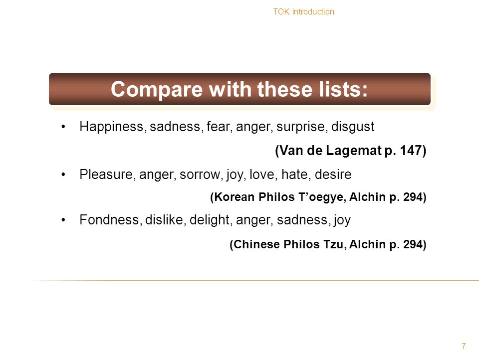 TOK Introduction 7 Happiness, sadness, fear, anger, surprise, disgust (Van de Lagemat p.