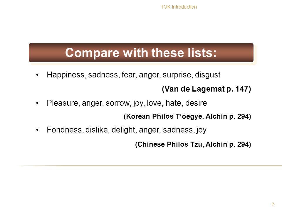 TOK Introduction 7 Happiness, sadness, fear, anger, surprise, disgust (Van de Lagemat p. 147) Pleasure, anger, sorrow, joy, love, hate, desire (Korean