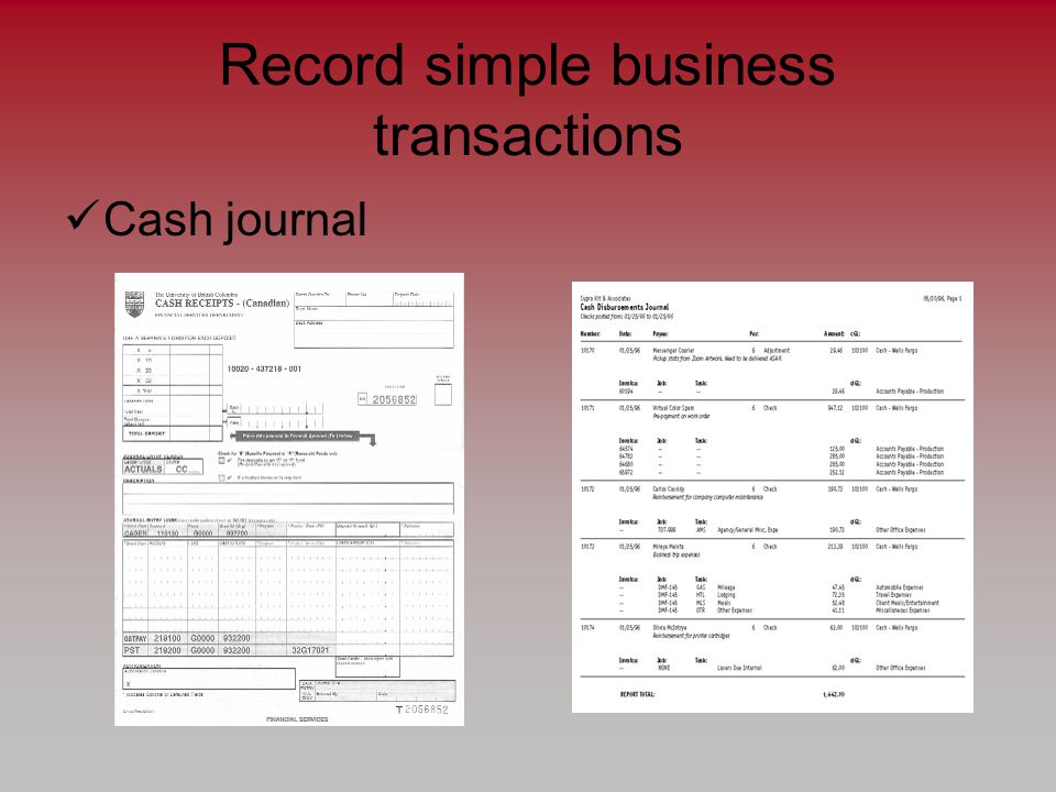 Record simple business transactions Cash journal