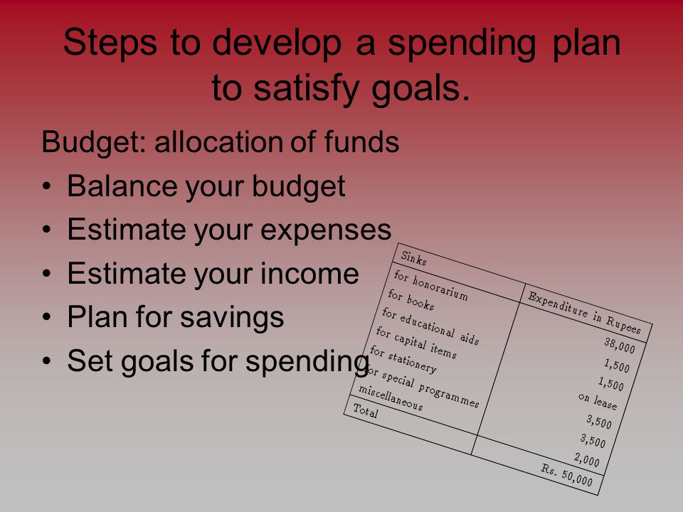 Steps to develop a spending plan to satisfy goals.