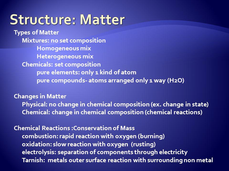 Types of Matter Mixtures: no set composition Homogeneous mix Heterogeneous mix Chemicals: set composition pure elements: only 1 kind of atom pure comp