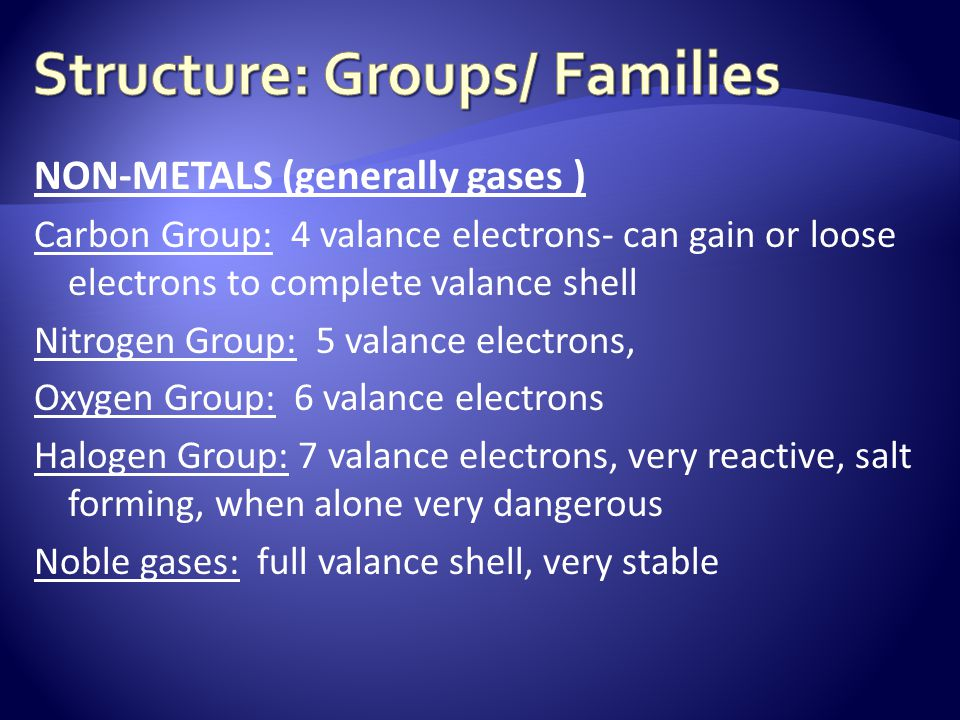 RARE EARTH METALS/ SYNTHETIC This group fits into the transition metals.