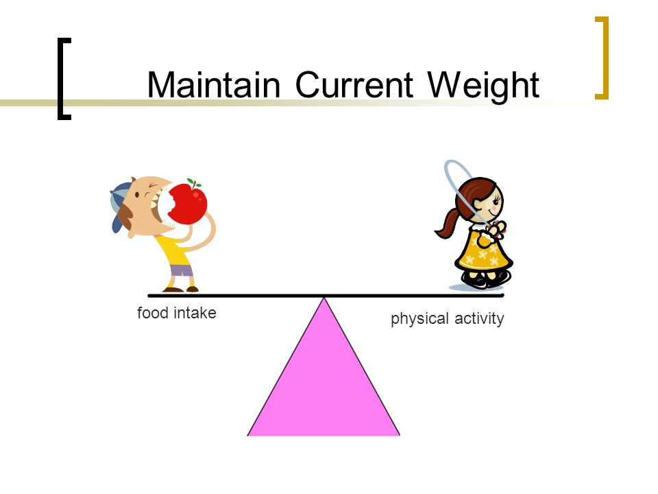 Maintain Current Weight food intake physical activity