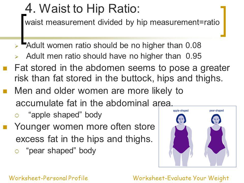 4. Waist to Hip Ratio: waist measurement divided by hip measurement=ratio  Adult women ratio should be no higher than 0.08  Adult men ratio should h