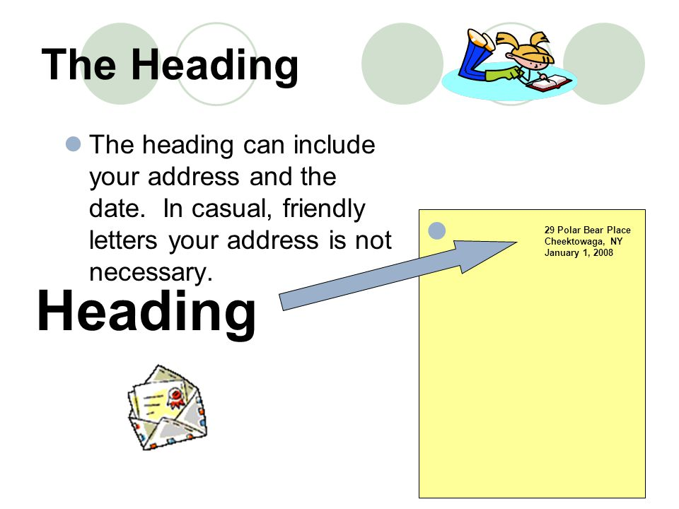The Salutation (greeting) Dear_________.The blank is for the name of the person you are writing.