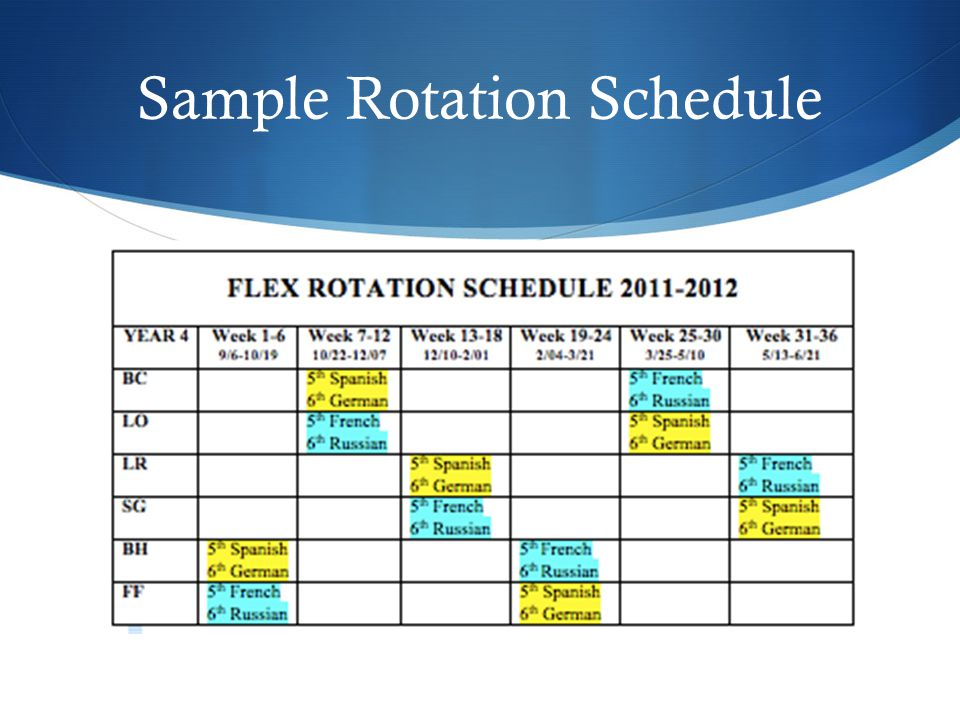 Sample Rotation Schedule
