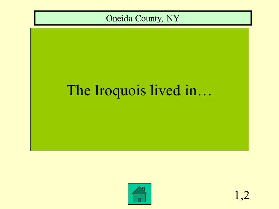 1,2 The Iroquois lived in… Oneida County, NY