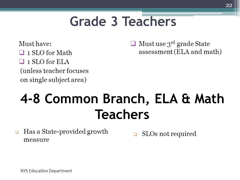 Grade 3 Teachers Must have:  1 SLO for Math  1 SLO for ELA (unless teacher focuses on single subject area)  Must use 3 rd grade State assessment (E