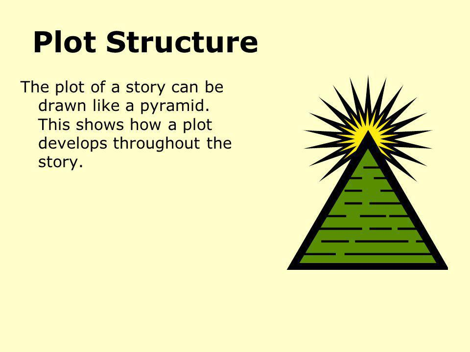 Plot Structure The plot of a story can be drawn like a pyramid. This shows how a plot develops throughout the story.