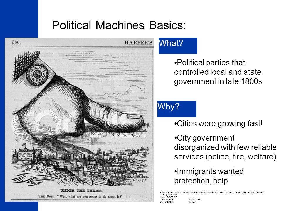 3 Political Machines Basics: Where.Who.