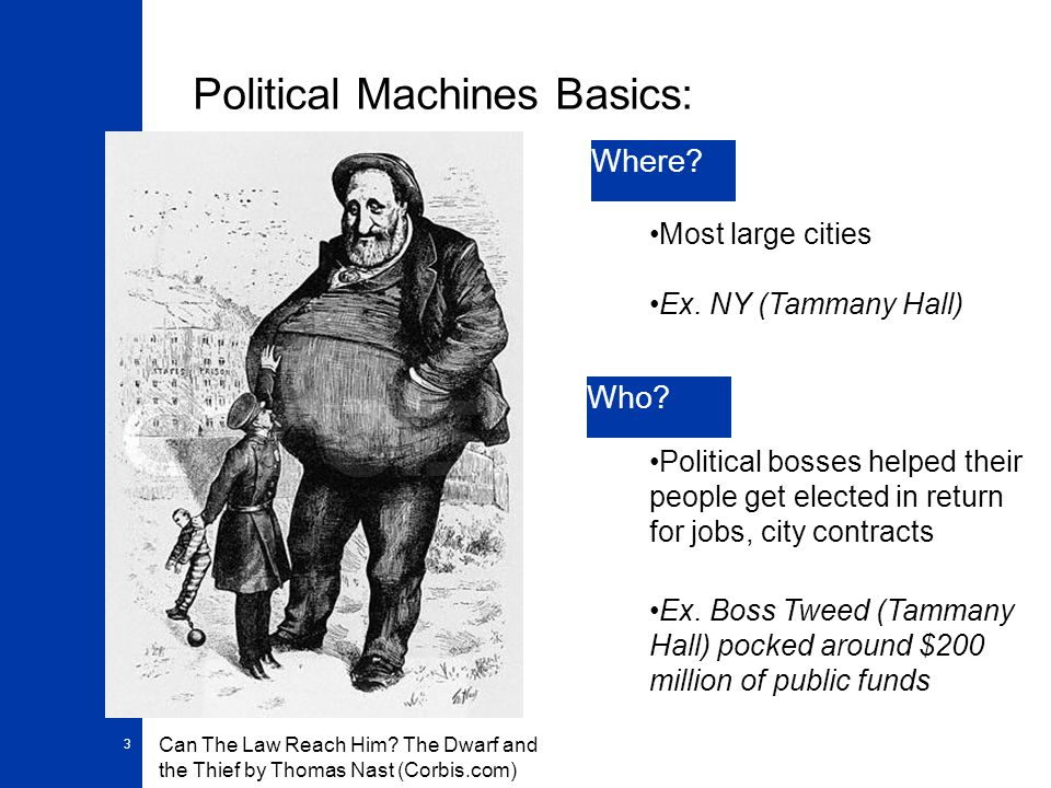4 Political Machines Basics: How.