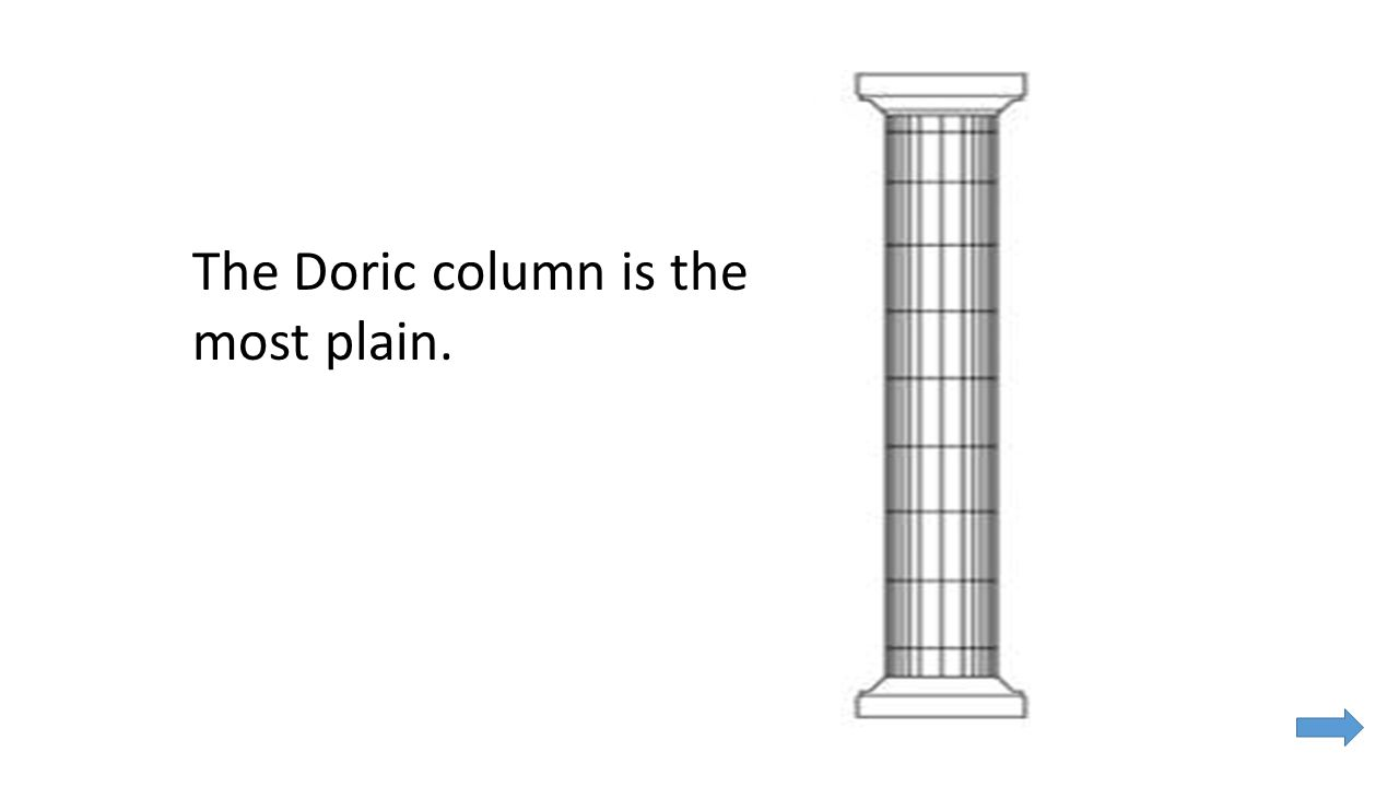 The Doric column is the most plain.