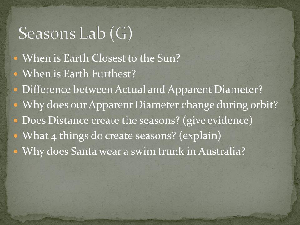Winter Solstice The sun @ T.of Capricorn 23.5 deg N NY is 42 deg N T.