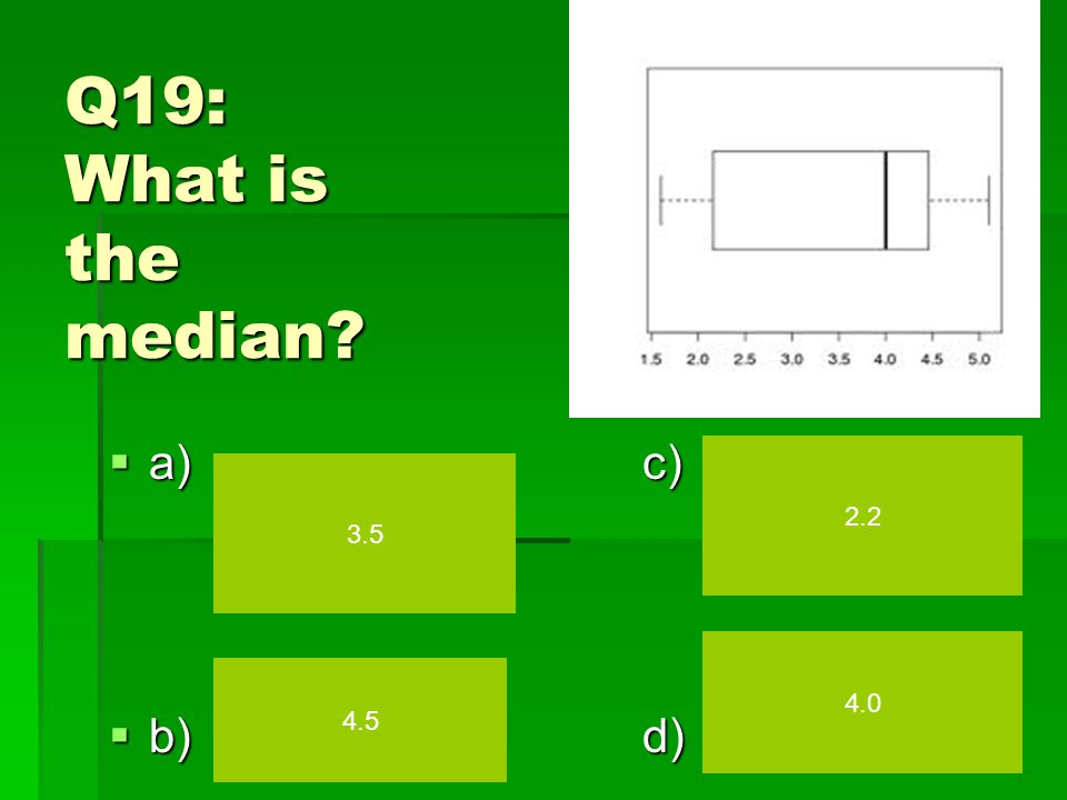 Q18: what is the Lower extreme of this box plot?  a)c)  b)d) 10 40 22 69