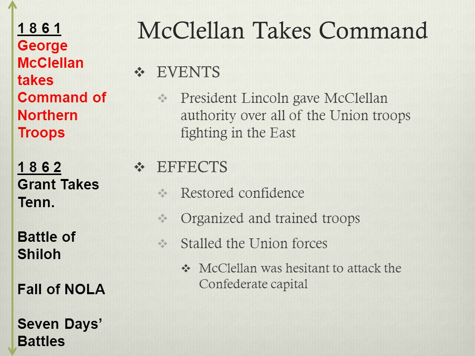 McClellan Takes Command  EVENTS  President Lincoln gave McClellan authority over all of the Union troops fighting in the East  EFFECTS  Restored confidence  Organized and trained troops  Stalled the Union forces  McClellan was hesitant to attack the Confederate capital 1 8 6 1 George McClellan takes Command of Northern Troops 1 8 6 2 Grant Takes Tenn.