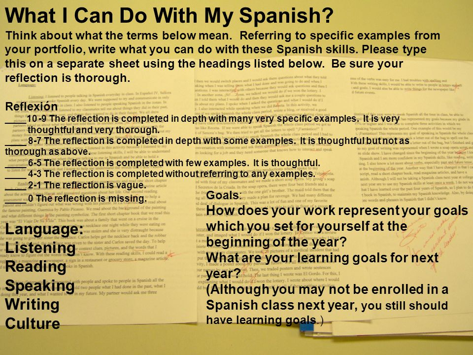 What I Can Do With My Spanish? Think about what the terms below mean. Referring to specific examples from your portfolio, write what you can do with t