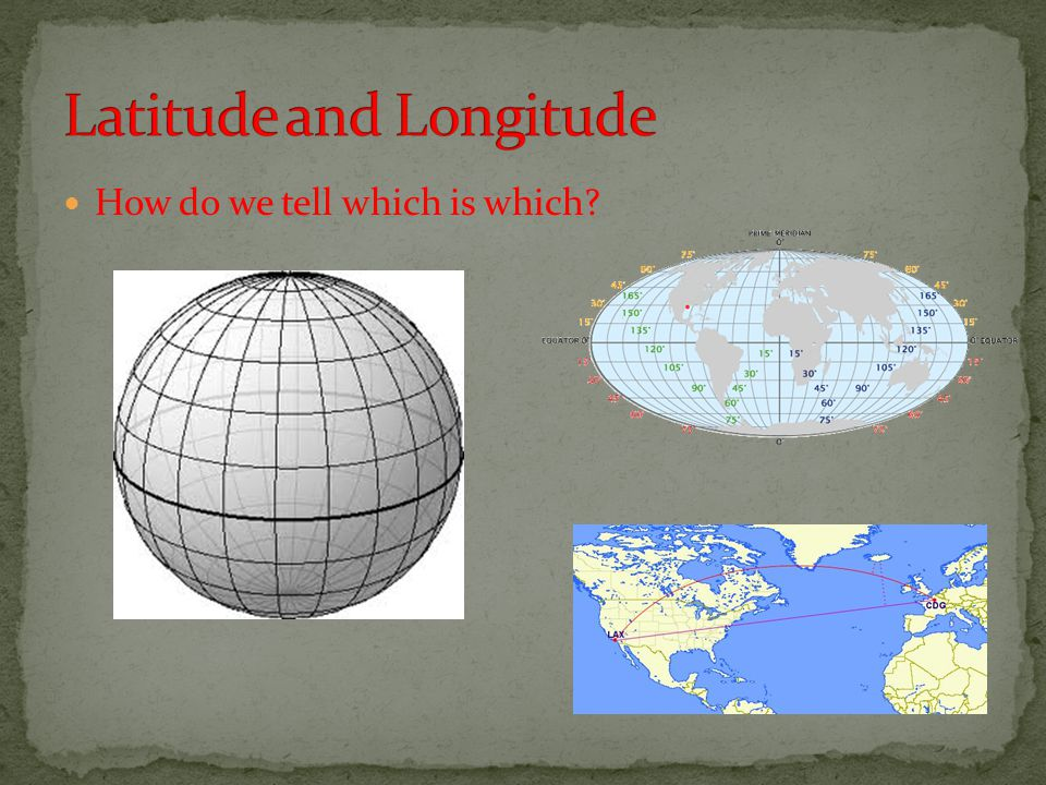 Latitude is the Measure of distance north and south of the equator.
