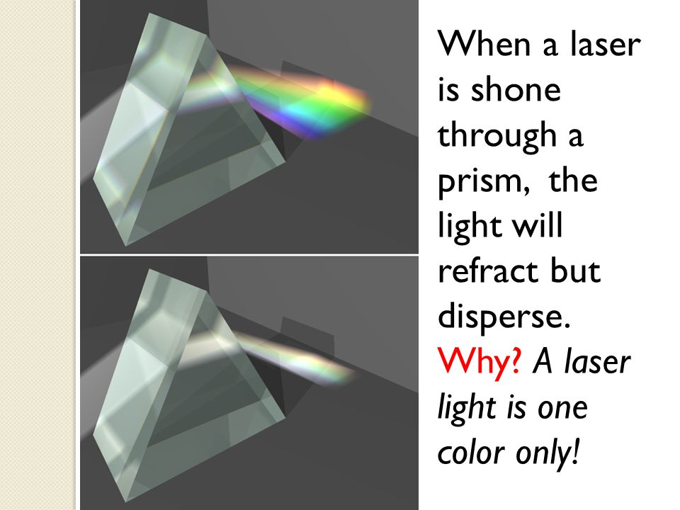 When a laser is shone through a prism, the light will refract but disperse. Why? A laser light is one color only!