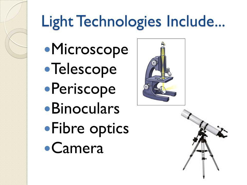 Prescription contact lenses Laser Movie projectors Overhead projectors