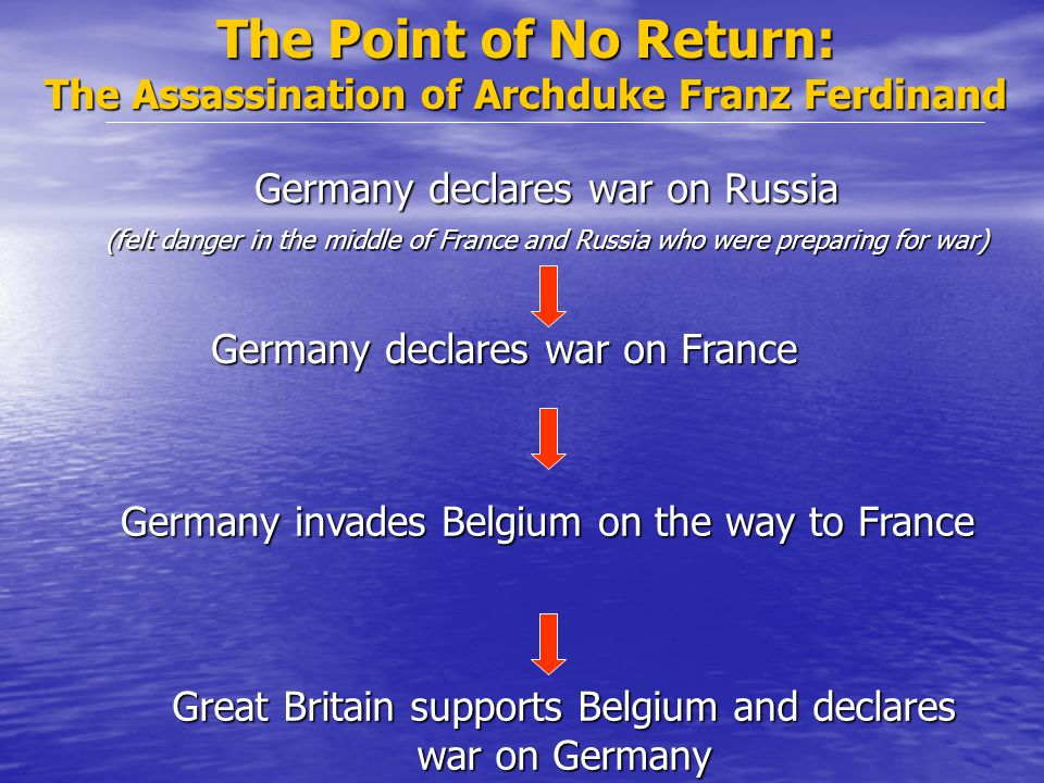 The Point of No Return: The Assassination of Archduke Franz Ferdinand Germany declares war on Russia (felt danger in the middle of France and Russia who were preparing for war) Germany declares war on France Germany invades Belgium on the way to France Great Britain supports Belgium and declares war on Germany