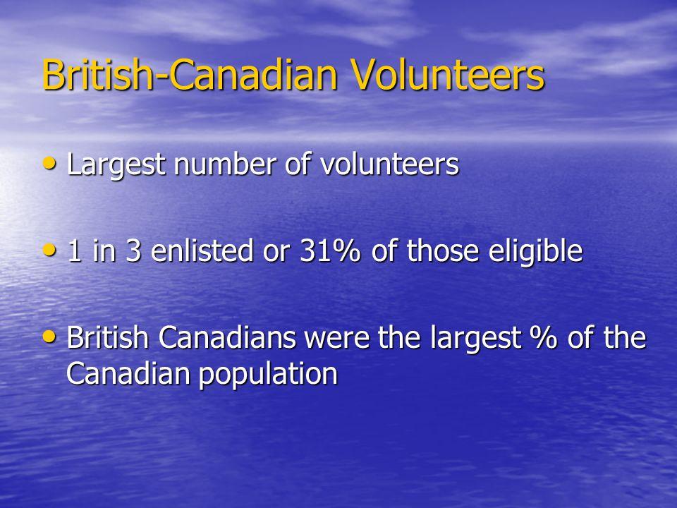 British-Canadian Volunteers Largest number of volunteers Largest number of volunteers 1 in 3 enlisted or 31% of those eligible 1 in 3 enlisted or 31% of those eligible British Canadians were the largest % of the Canadian population British Canadians were the largest % of the Canadian population