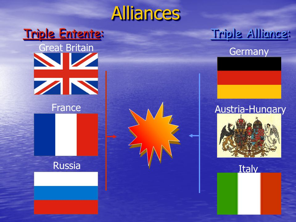 Triple Entente: Triple Alliance: AlliancesAlliances Germany Austria-Hungary Italy Great Britain France Russia