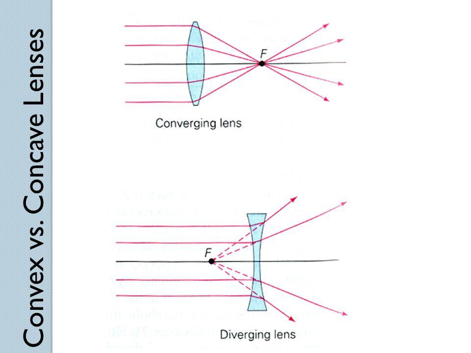 Convex vs. Concave Lenses