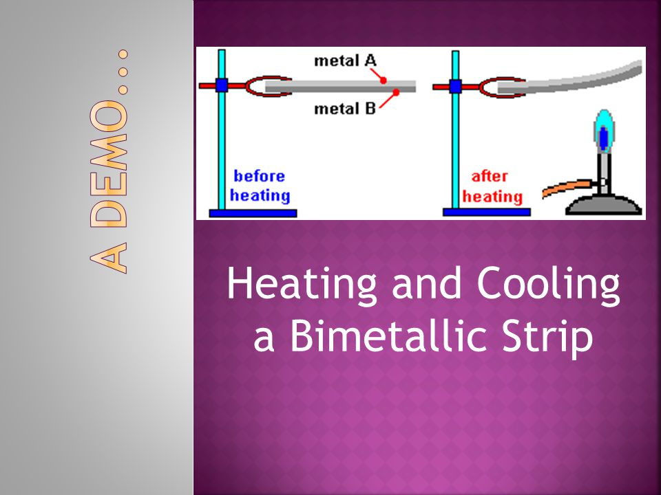 Heating and Cooling a Bimetallic Strip