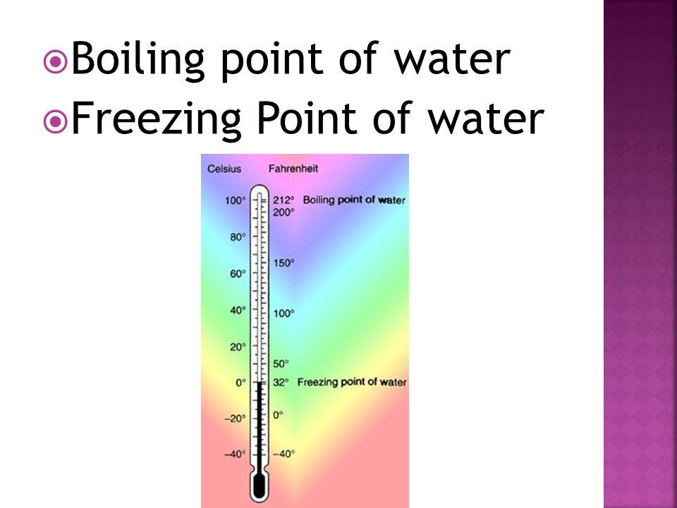  Boiling point of water  Freezing Point of water