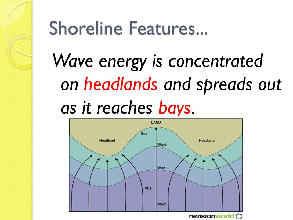 Shoreline Features... Wave energy is concentrated on headlands and spreads out as it reaches bays.