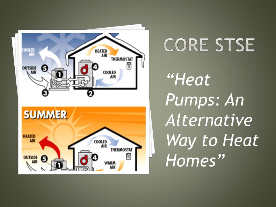 """Heat Pumps: An Alternative Way to Heat Homes"""
