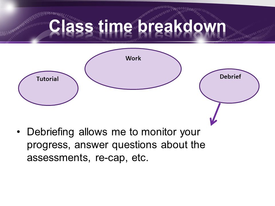 Debriefing allows me to monitor your progress, answer questions about the assessments, re-cap, etc.