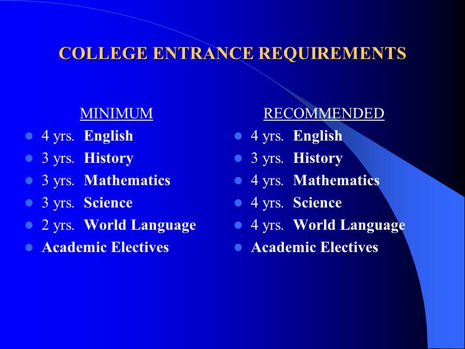 CREDITS REQUIRED Cumulative 25creditsTo pass to grade 10 60creditsTo pass to grade 11 95creditsTo pass to grade 12 130creditsTo graduate!