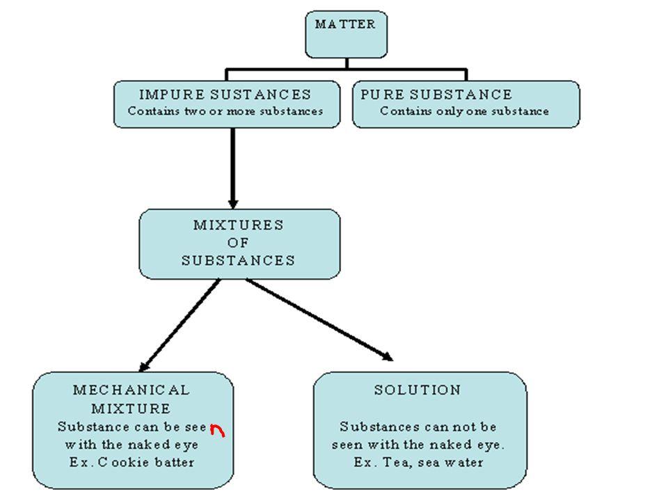 Describing Matter 1.Physical Properties pg.