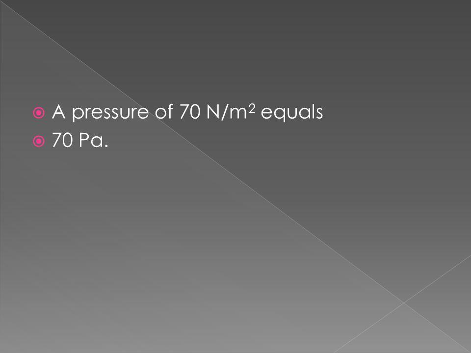  A pressure of 70 N/m 2 equals  70 Pa.
