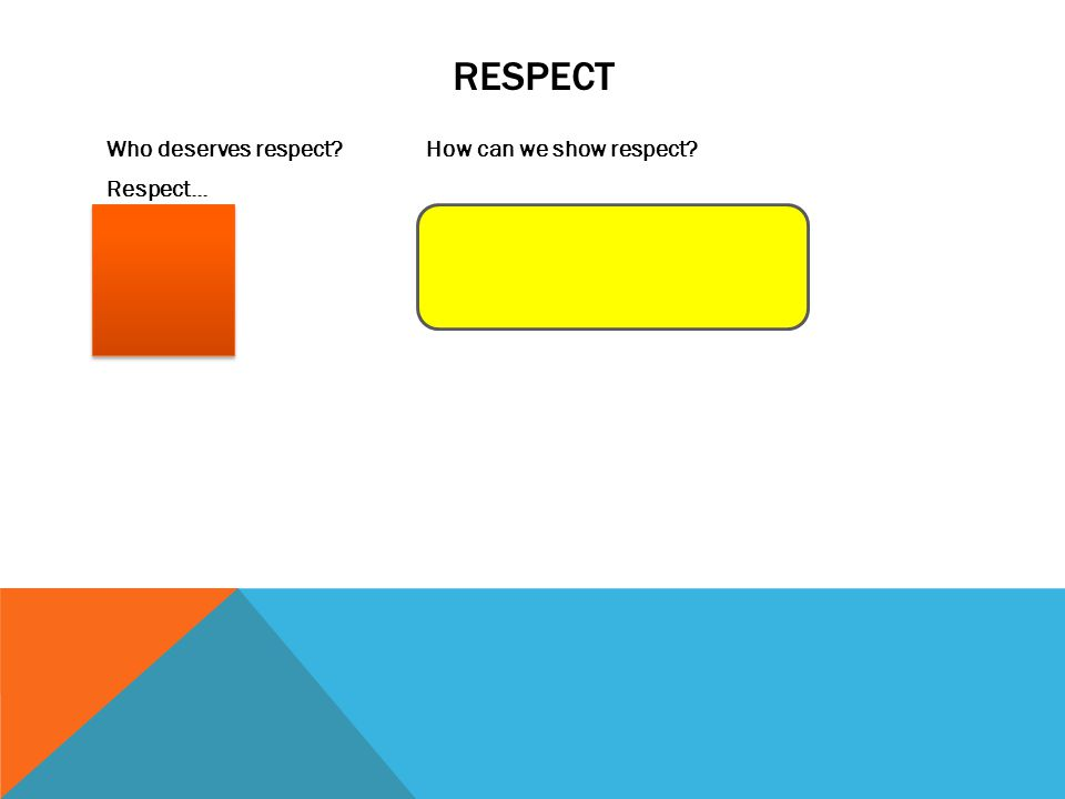 RESPECT Who deserves respect. How can we show respect.